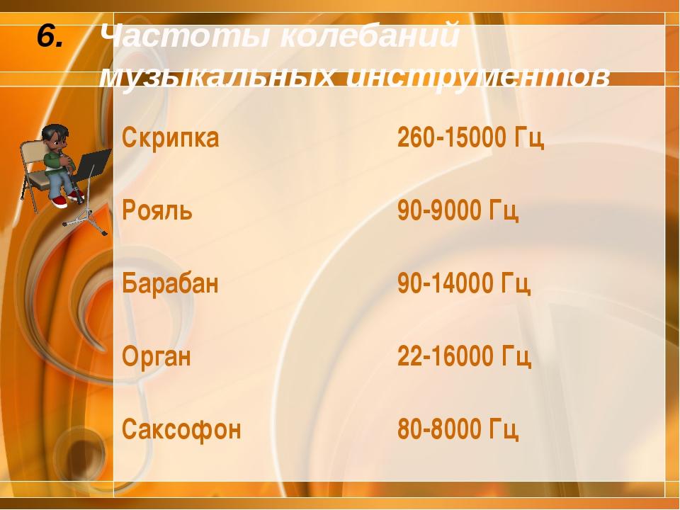 Частоты колебаний музыкальных инструментов Скрипка 260-15000 Гц Рояль 90-9000...
