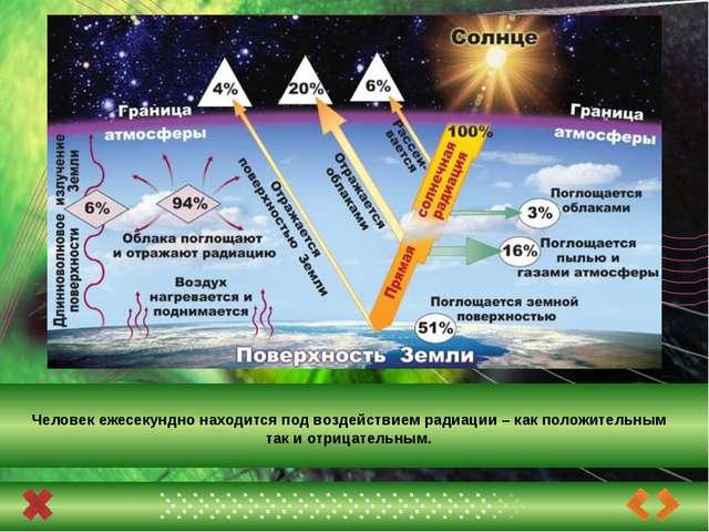 Человек ежесекундно находится под воздействием радиации – как положительным...