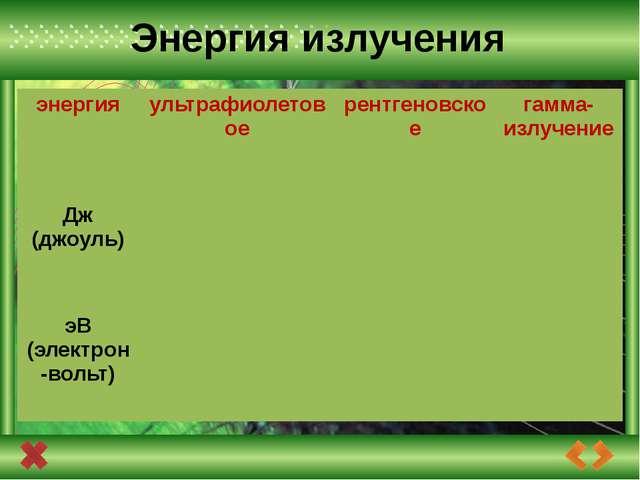 Работа ионизации ионизация Еион, эВ ионизация Еион, эВ Не→Не+ 24,5 Н→Н+ 13,5...