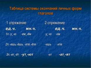 Таблица системы окончаний личных форм глаголов 1 спряжение 2 спряжение ед.ч.