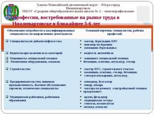 Профессии, востребованные на рынке труда в Нижневартовске в ближайшее 5-6 ле