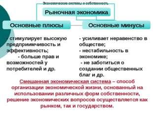 Экономические системы и собственность Смешанная экономическая система – спосо