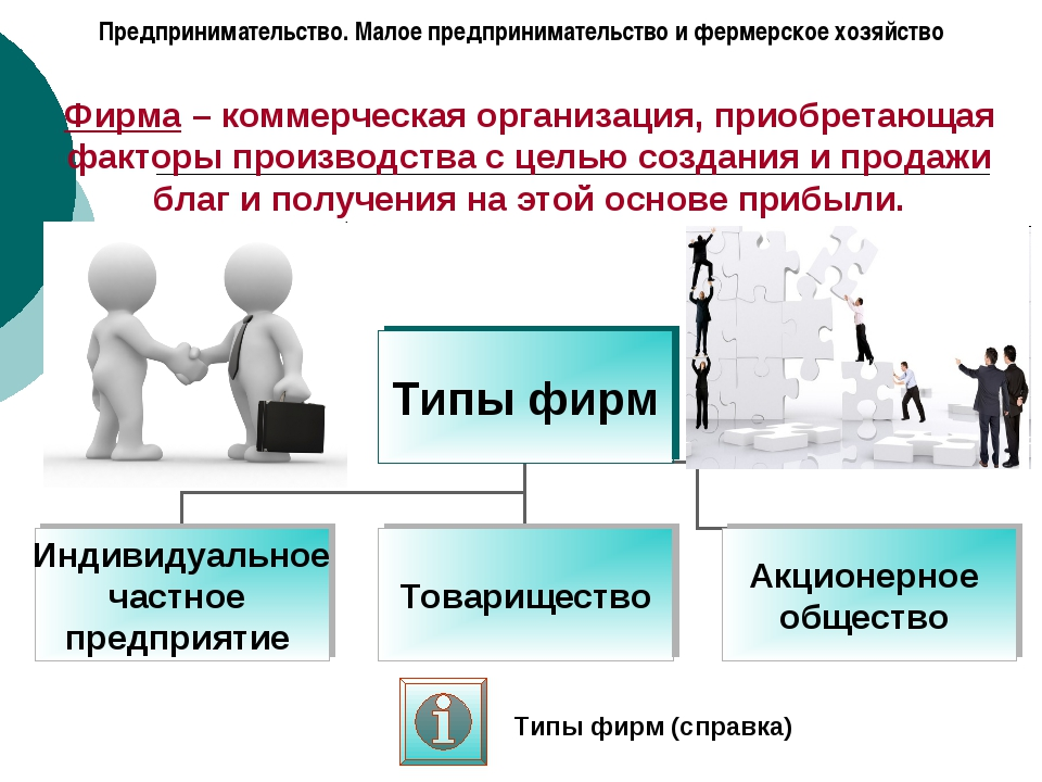 Предпринимательство. Малое предпринимательство и фермерское хозяйство Фирма –...