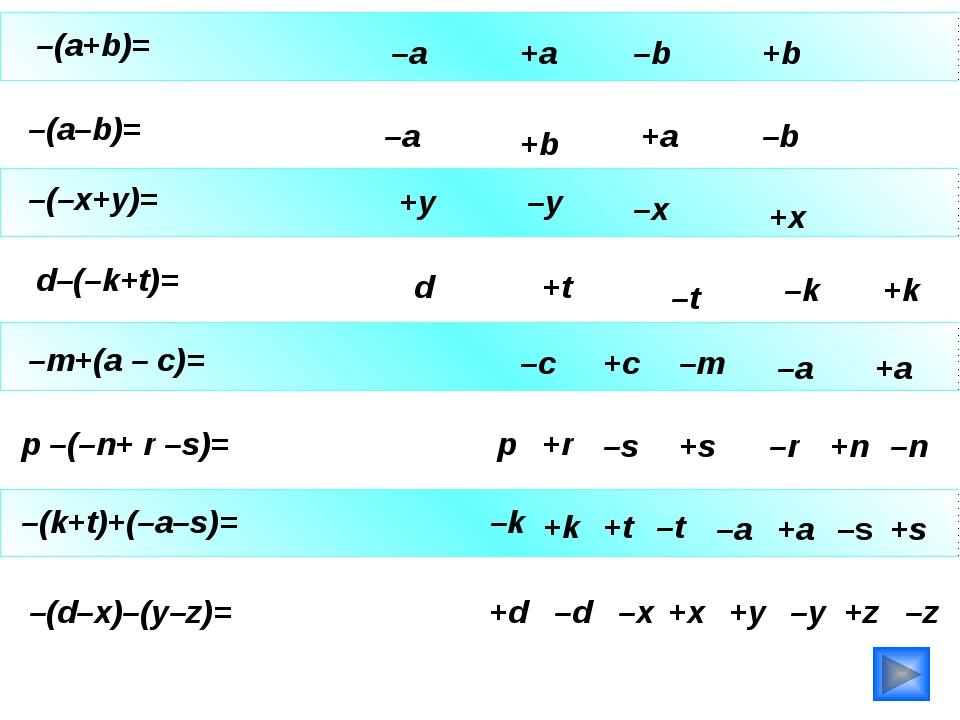 –(a+b)= –a –b +a +b –(a–b)= –a +b +a –b –(–х+у)= –у +х +у –х d–(–k+t)= d +k...