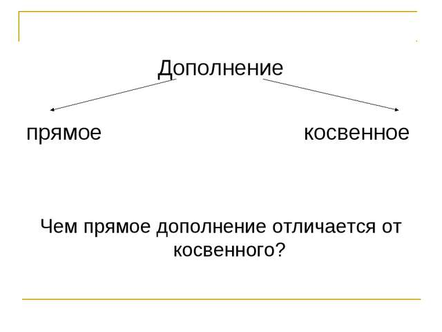 Дополнение прямое косвенное Чем прямое дополнение отличается от косвенного?