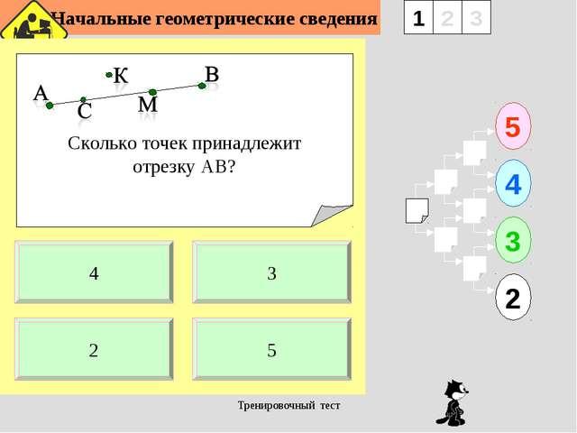 Начальные геометрические сведения Тренировочный тест Сколько точек принадлеж...
