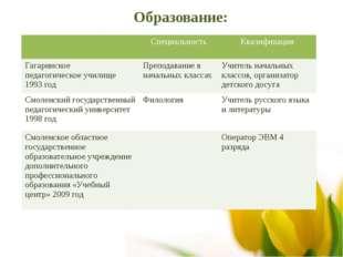 Образование: Специальность Квалификация Гагаринское педагогическое училище 19