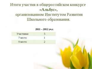 Итоги участия в общероссийском конкурсе «Альбус», организованном Институтом Р