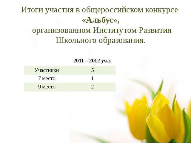 Итоги участия в общероссийском конкурсе «Альбус», организованном Институтом Р...