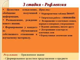 3 стадия - Рефлексия Целостное осмысление, обобщение полученной информации.П