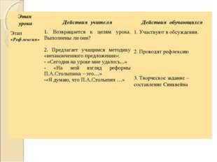 Этап урока Действия учителя Действия обучающихся Этап «Рефлексия»1. Возвр