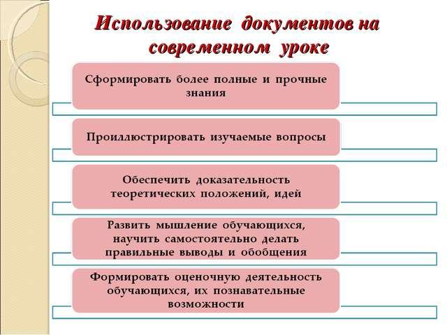 Использование документов на современном уроке