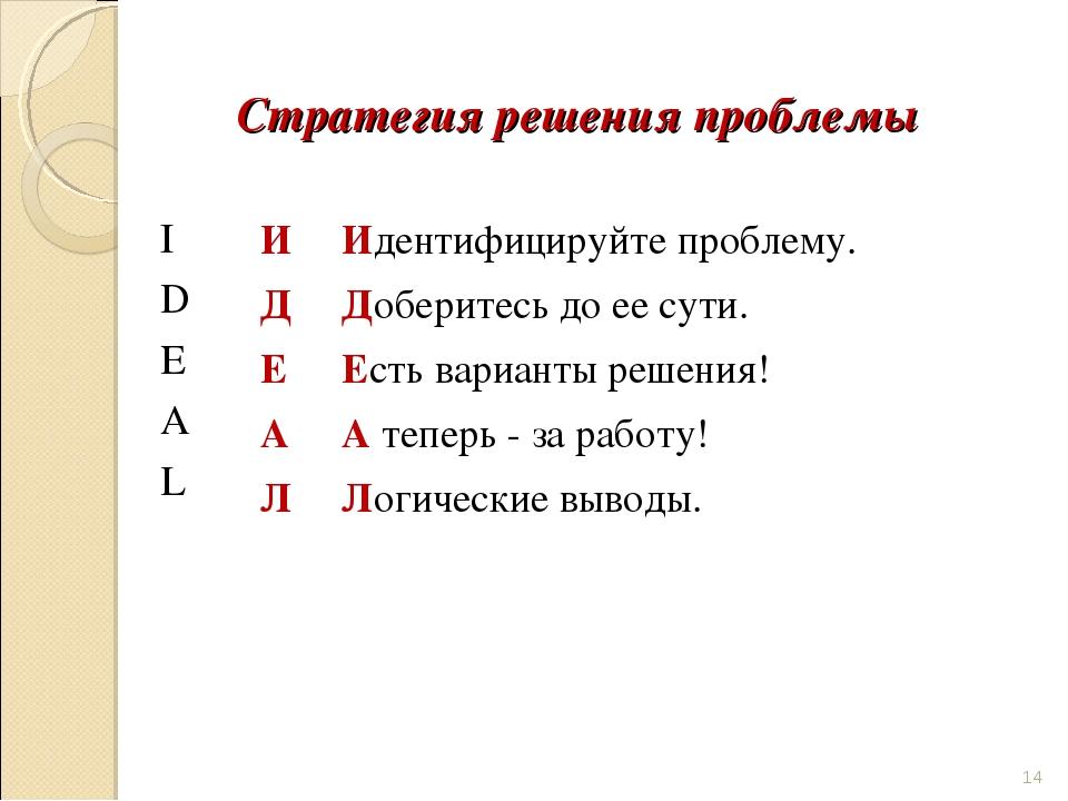 * Стратегия решения проблемы I D E A LИ Д Е А ЛИдентифицируйте проблему. До...