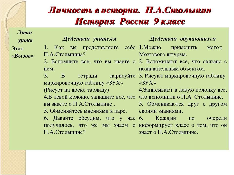 Личность в истории. П.А.Столыпин История России 9 класс Этап урока Действия...