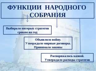 ФУНКЦИИ НАРОДНОГО СОБРАНИЯ Выбирало пятерых стратегов сроком на год Объявляло