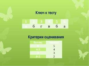Критерии оценивания Ключ к тесту 1 2 3 4 5 6 а б г в б а баллы оценка 6 5 4-5
