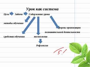 Урок как система Цель Задачи Содержание урока методы обучения формы организац