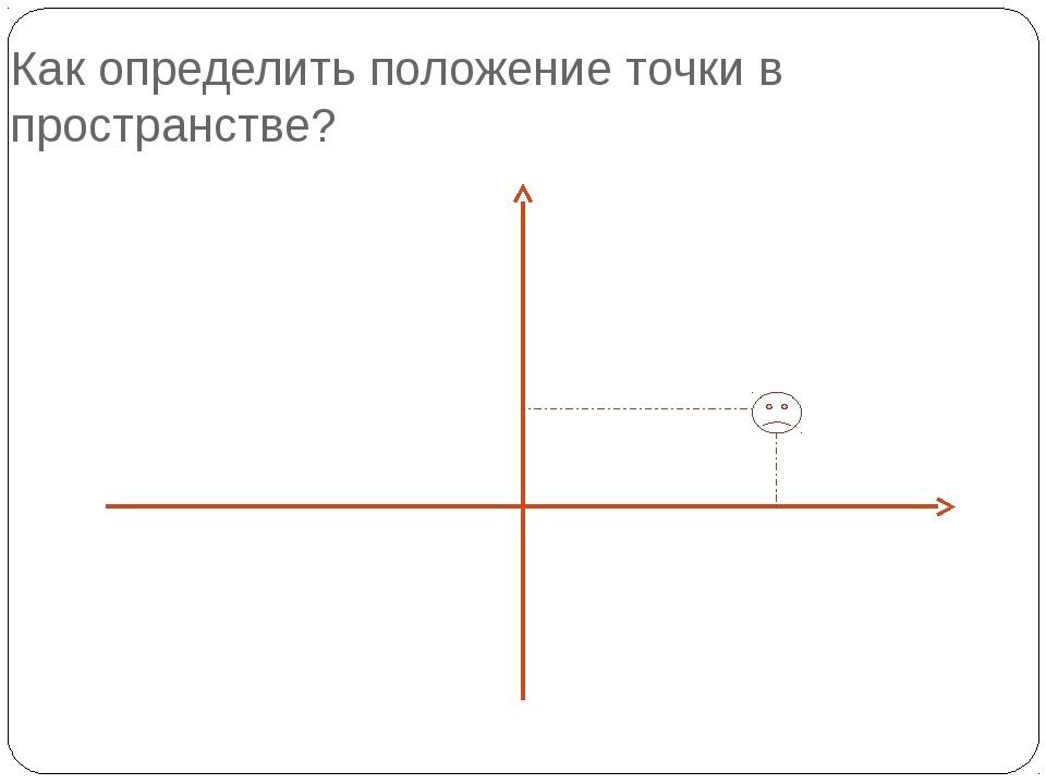 Как определить положение точки в пространстве?