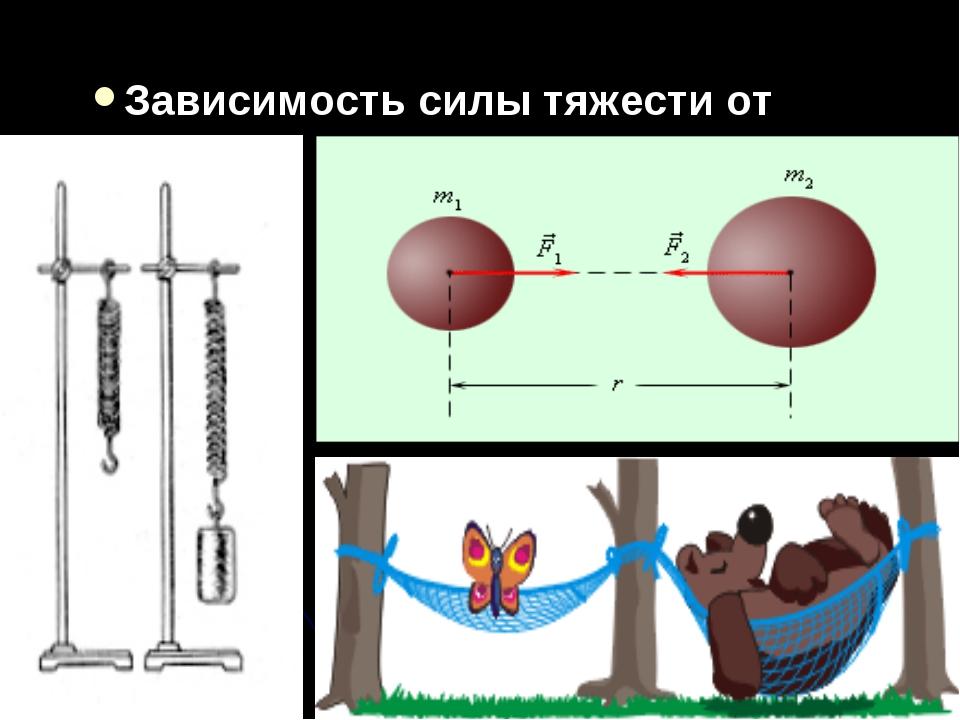 Зависимость силы тяжести от массы