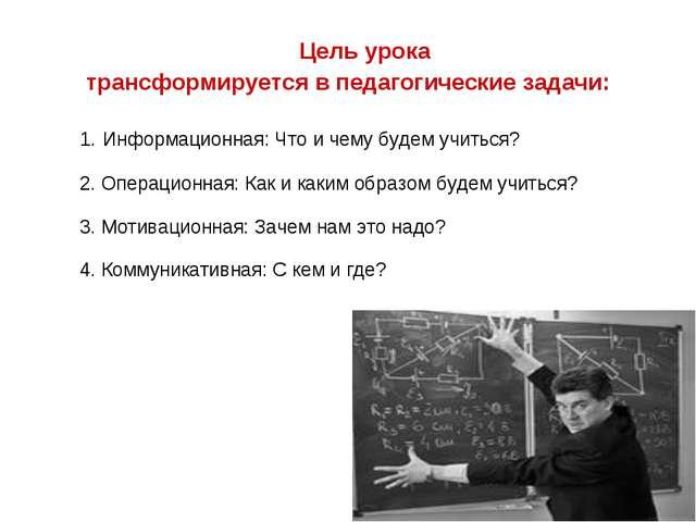 Цель урока трансформируется в педагогические задачи: 1. Информационная: Что...