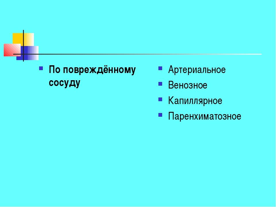 По повреждённому сосуду Артериальное Венозное Капиллярное Паренхиматозное