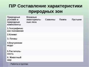 П/Р Составление характеристики природных зон Работа в группах Природные услов