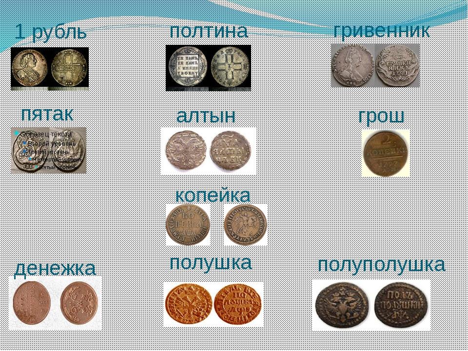 полуполушка денежка грош алтын пятак полушка гривенник полтина 1 рубль