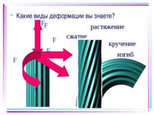 * Какие виды деформации вы знаете? растяжение сжатие сдвиг изгиб кручение