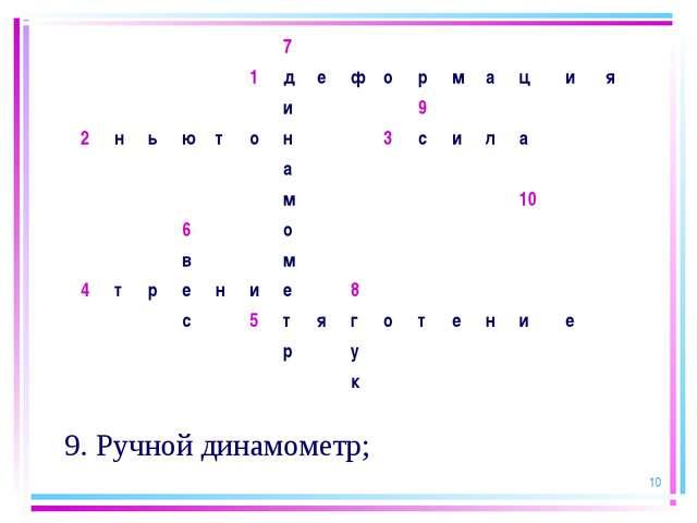* 9. Ручной динамометр; 7 1деформация и...