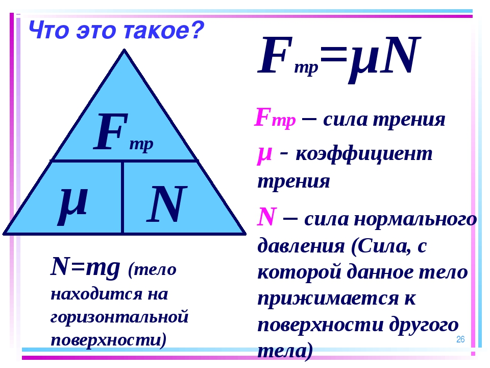 Что это такое? * Fтр=µN Fтр – сила трения µ - коэффициент трения N – сила нор...