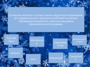 Основным объектом системы оценки результатов образования, ее содержательной и