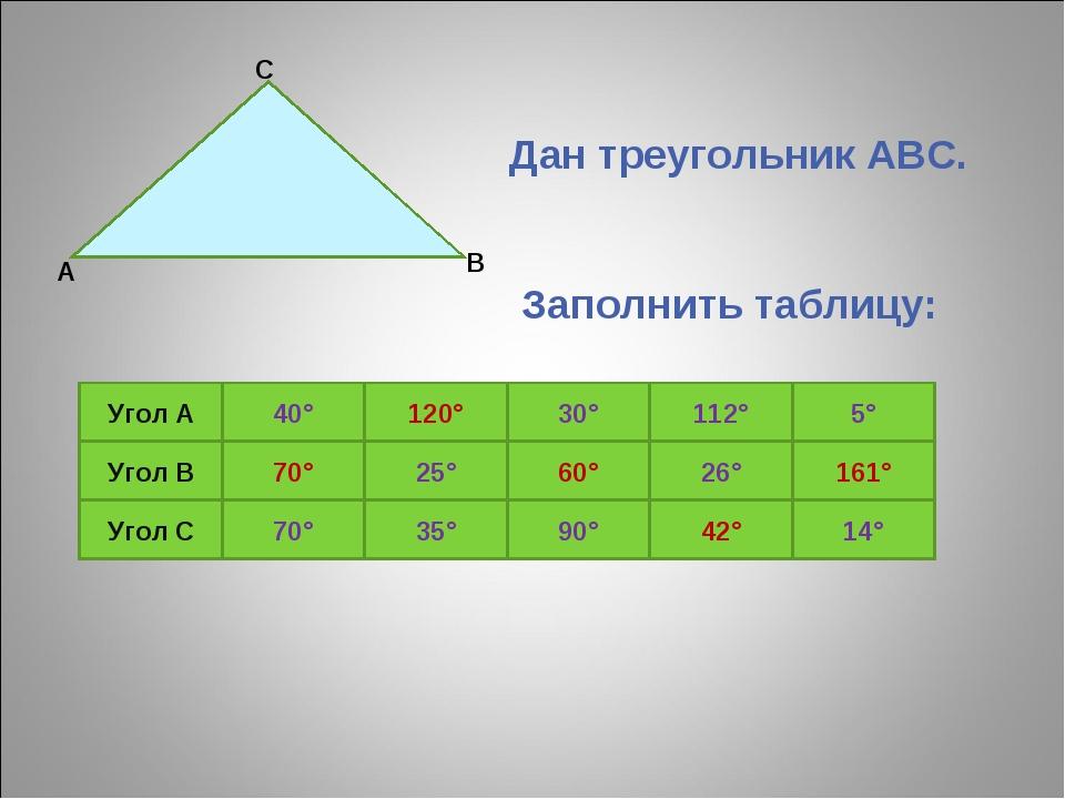 5° 112° 30° 120° 40° Угол А 161° 26° 60° 25° 70° Угол В 14° 42° 90° 35° 70° У...