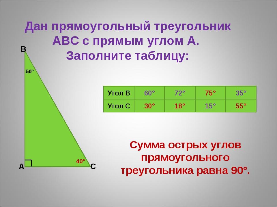 Дан прямоугольный треугольник АВС с прямым углом А. Заполните таблицу: 55° 15...