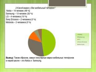 2.Какой марки у Вас мобильный телефон? Nokia – 19 человек (48 %) Samsung – 1