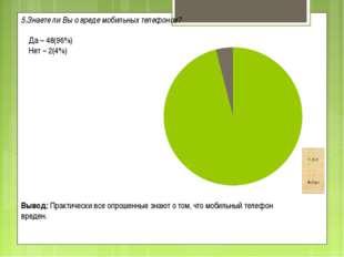 5.Знаете ли Вы о вреде мобильных телефонов?  Да – 48(96%) Нет – 2(4%) Вывод: