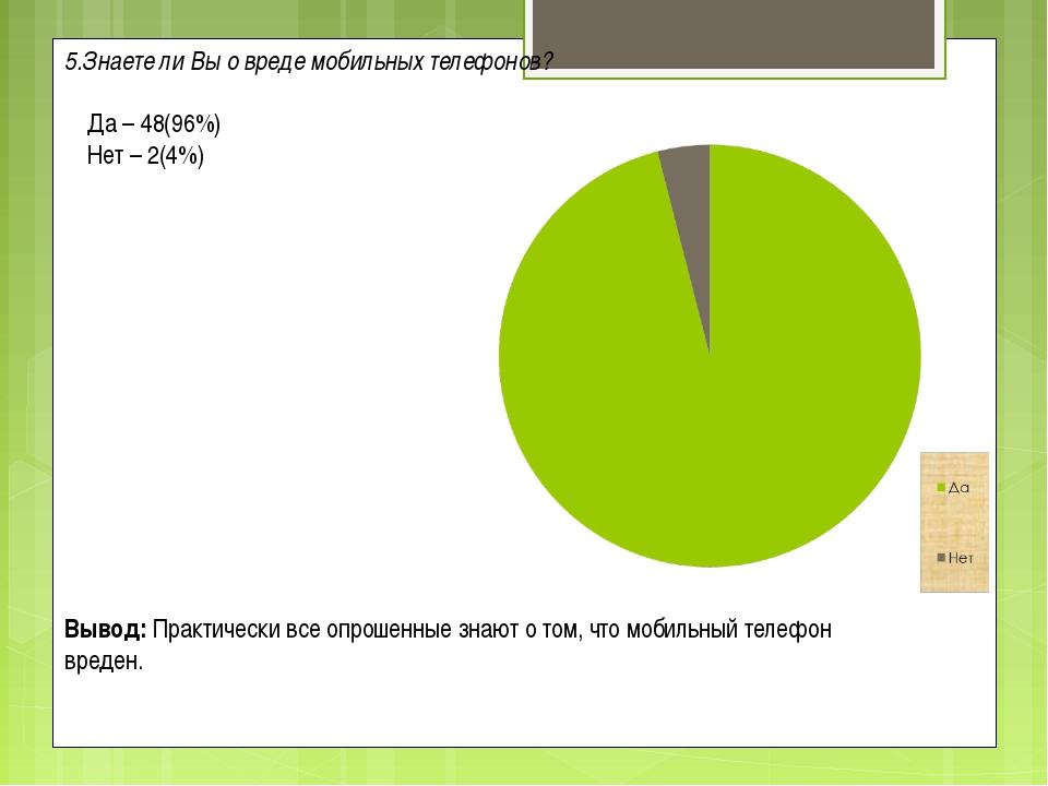 5.Знаете ли Вы о вреде мобильных телефонов?  Да – 48(96%) Нет – 2(4%) Вывод:...