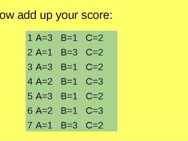 Now add up your score: 1A=3B=1C=2 2A=1B=3C=2 3A=3B=1C=2 4A=2B=1C...