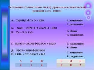 Установите соответствие между уравнением химической реакции и его типом А.Cu(