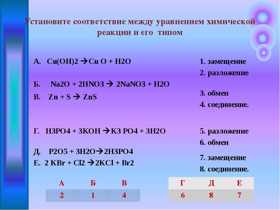 Установите соответствие между уравнением химической реакции и его типом А.Cu(...