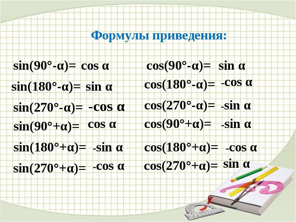 Формулы приведения: sin(90°-α)= cos α sin(180°-α)= sin α sin(270°-α)= -cos α...