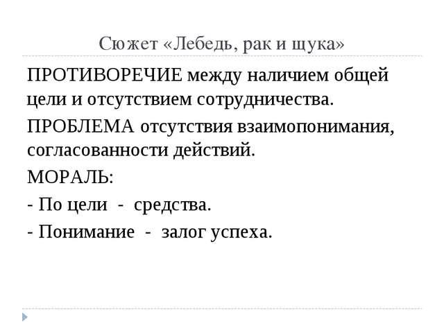 Сюжет «Лебедь, рак и щука» ПРОТИВОРЕЧИЕ между наличием общей цели и отсутстви...