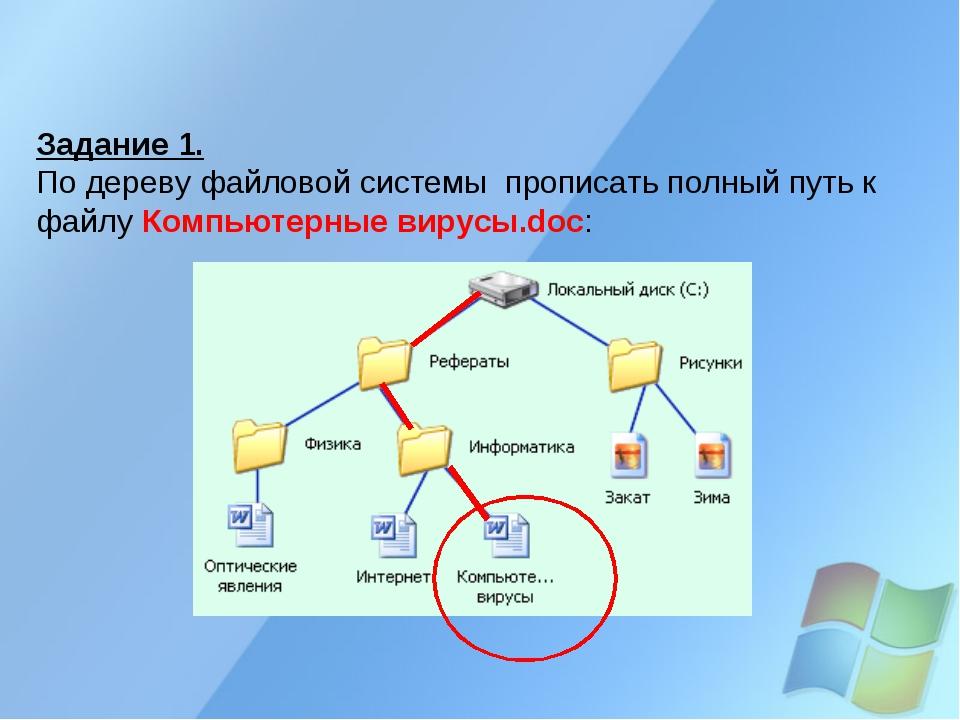 Задание 1. По дереву файловой системы прописать полный путь к файлу Компьютер...