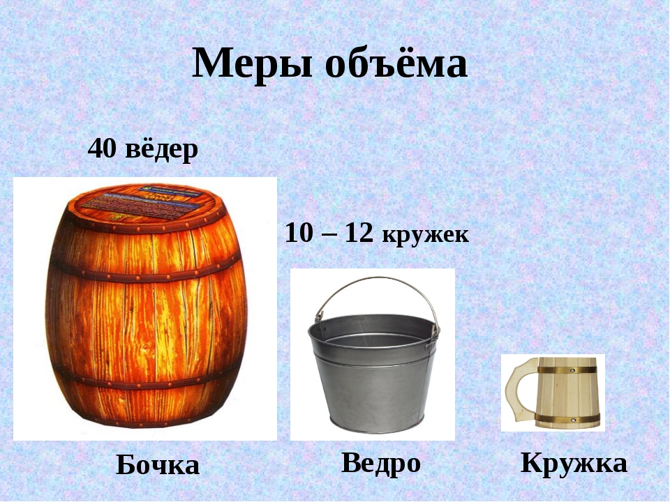 Бочка Ведро Кружка 10 – 12 кружек 40 вёдер Меры объёма