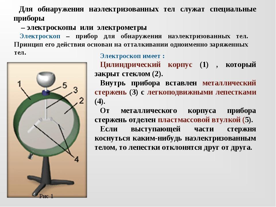 Электроскоп имеет : Цилиндрический корпус (1) , который закрыт стеклом (2). В...