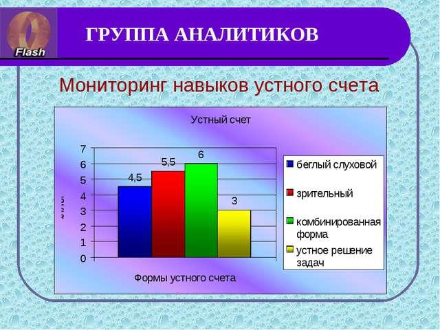 ГРУППА АНАЛИТИКОВ Мониторинг навыков устного счета