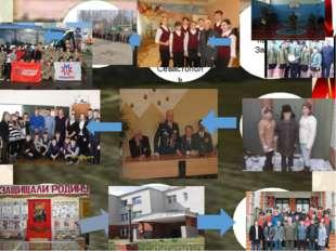 Школьный музей Встреча с участниками боевых действий Районный музей Г.Р.Держа