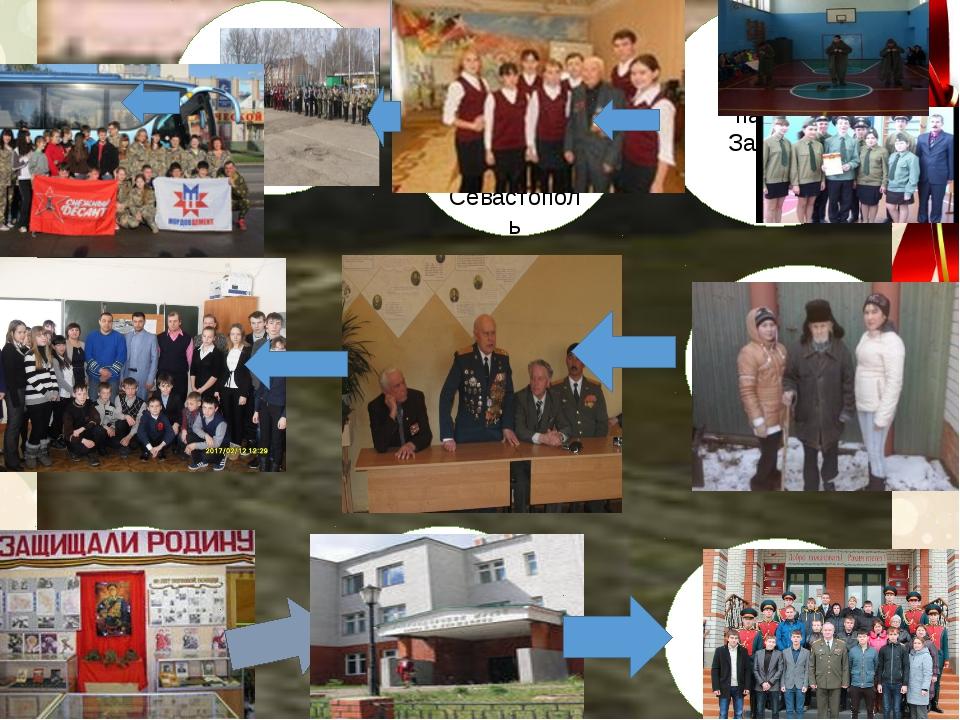 Школьный музей Встреча с участниками боевых действий Районный музей Г.Р.Держа...
