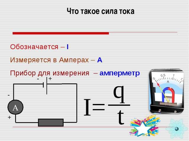 Обозначается – I Измеряется в Амперах – А Прибор для измерения – амперметр Чт...