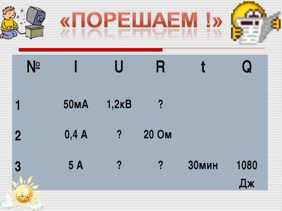 №IURtQ 150мА1,2кВ? 20,4 А?20 Ом 35 А??30мин1080 Дж