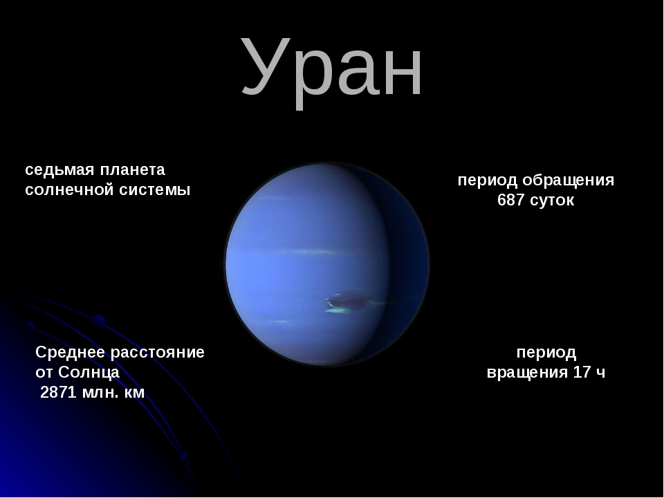Уран седьмая планета солнечной системы Среднее расстояние от Солнца 2871 млн....